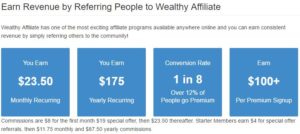 Wealthy Affiliate: How Much Can You Earn?