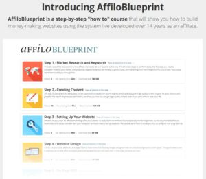 Affilorama's AffiloBlueprint