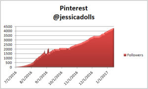 Pinterest Account for Jessica Dolls