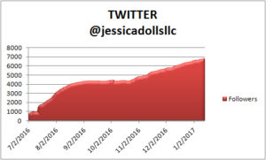 Twitter Account for Jessica Dolls