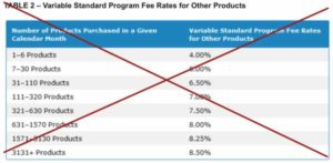 Amazon Affiliate Program Variable Fees Schedule Removed