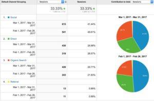 BlogStats-Mar17-3
