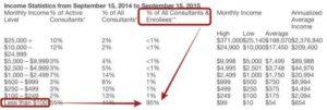Rookie Profit System Income Disclosure