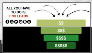 Laptop Lifestyle System Just Get Leads