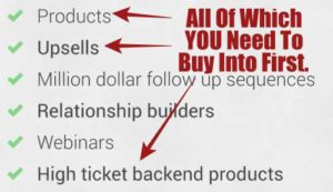 Massive Online Paydays Products and Upsells