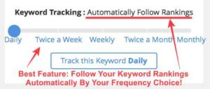 Best Way On How To Check Google Website Keyword Ranking Jaaxy Site Rank Track Keyword Rankings Automatically
