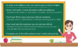 Level Rewards How To Earn