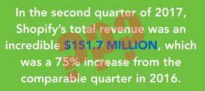 eCom Profit Sniper Shopify's Revenues