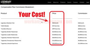 Legendary Marketer True Cost Of Their Products