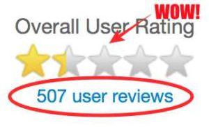 MySurvey Rating