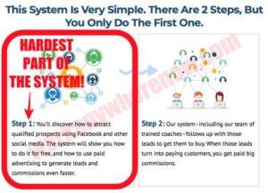 7 Figure Freedom Formula 2 Step system