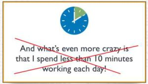 Kindle Sniper only work 10 Mins a Day