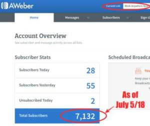 Income Report June 2018 - Aweber Stats