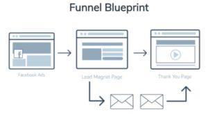 Builderall Lead Magnet Sales Funnel Blueprint